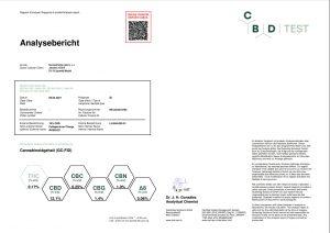 Certifikát CBD